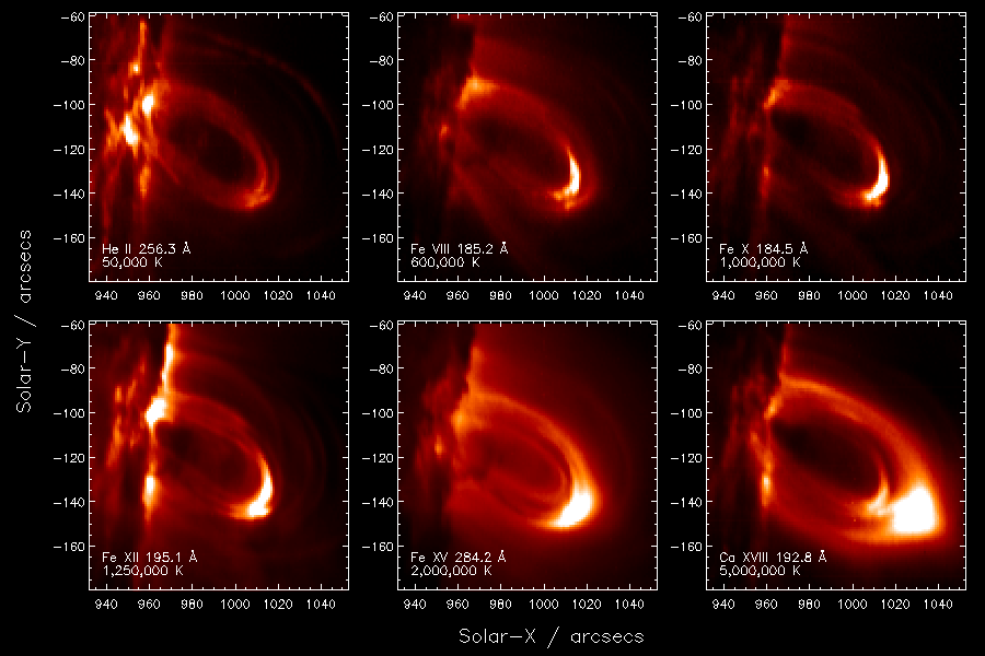Flare loops seen by HINODE